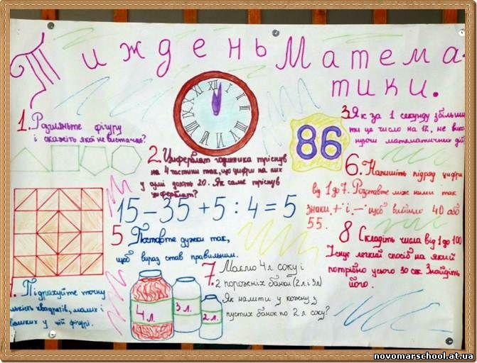 Предметні тижні тиждень математики